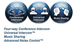Sena SMH10R motorcycle intercom headset - features
